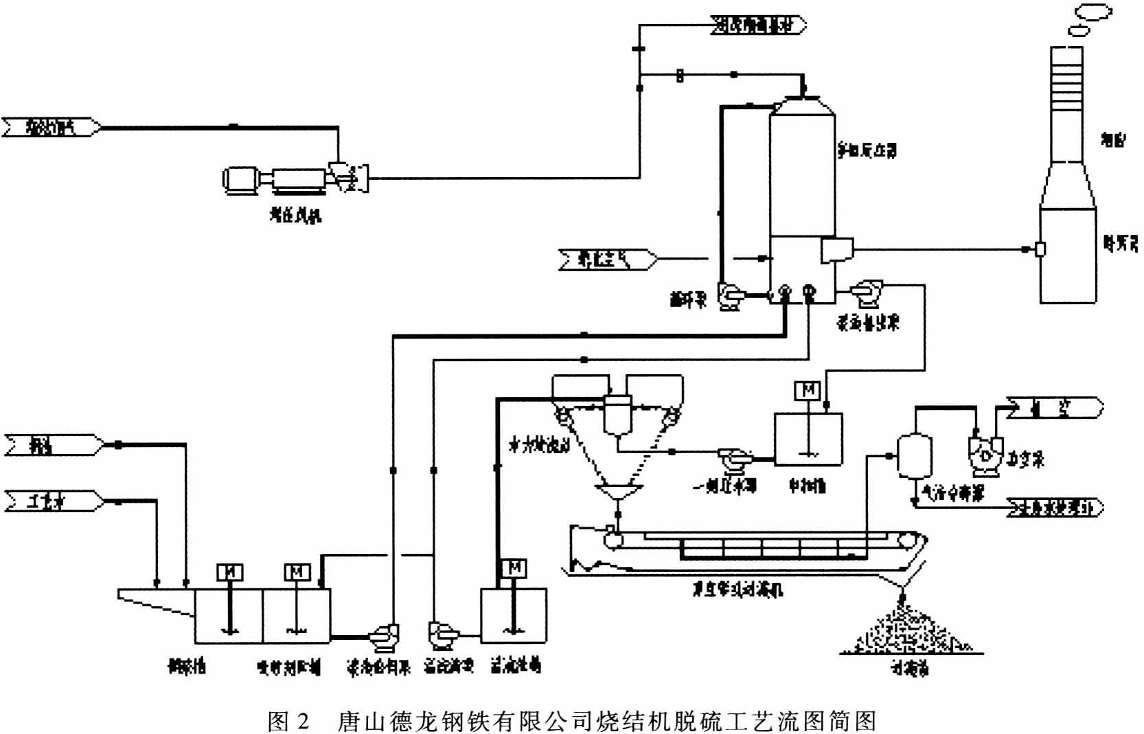 电路 电路图 电子 原理图 1666_1069