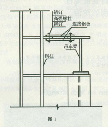 钢结构厂房安装质量通病及预控措施